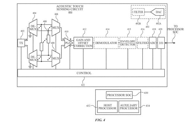 Apple-patent met akoestische filtering