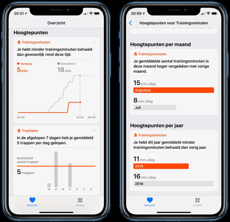 Hoogtepunten in Gezondheid-app in iOS 13.