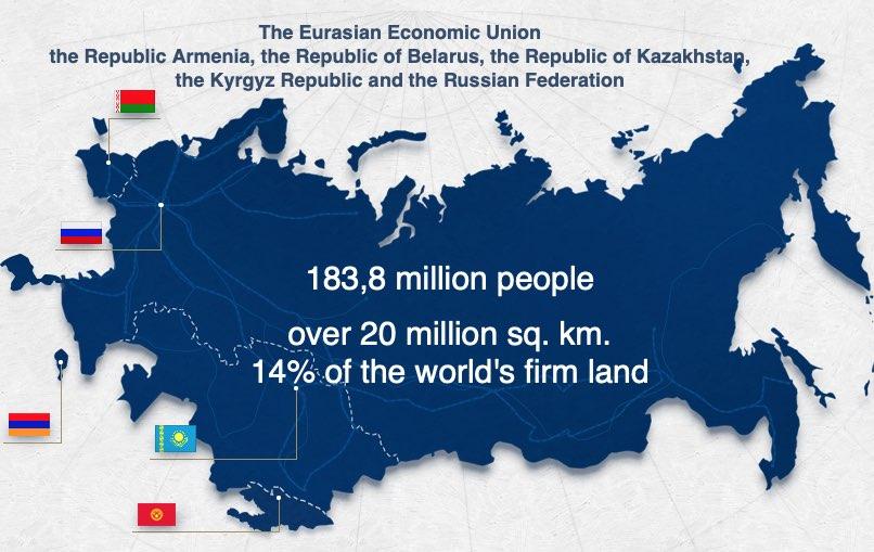 Eurasian database