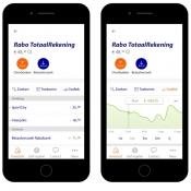 Vernieuwde Rabobank-app verschijnt binnenkort.