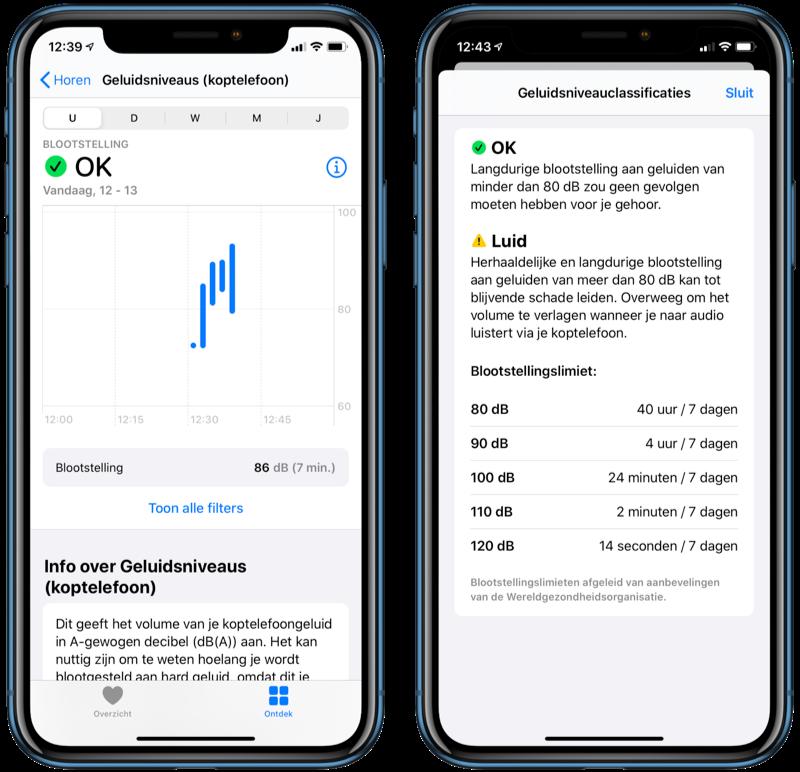 Geluidsniveau van koptelefoon in de Gezondheid-app.