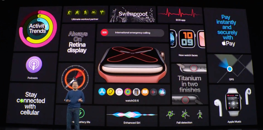 Apple Watch Series 5 functies.