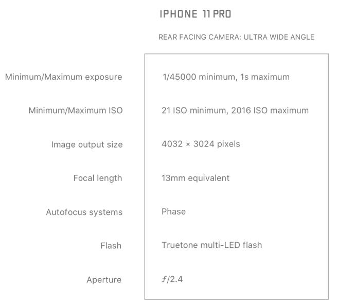iPhone 11 camera supergroothoeklens