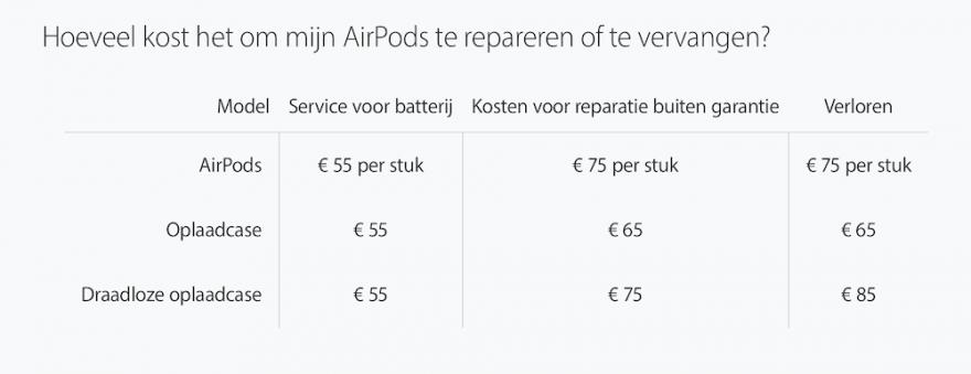 AirPods reparatiekosten bij Apple