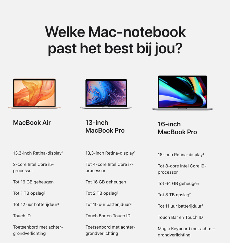 MacBook lineup 2019