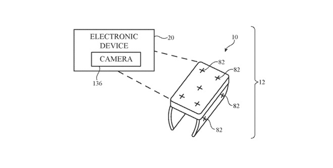 Smart Ring patent