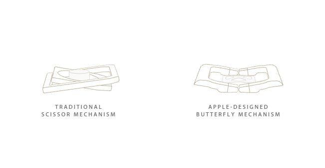 Apple mechanisme toetsenborden: schaar en vlinder.