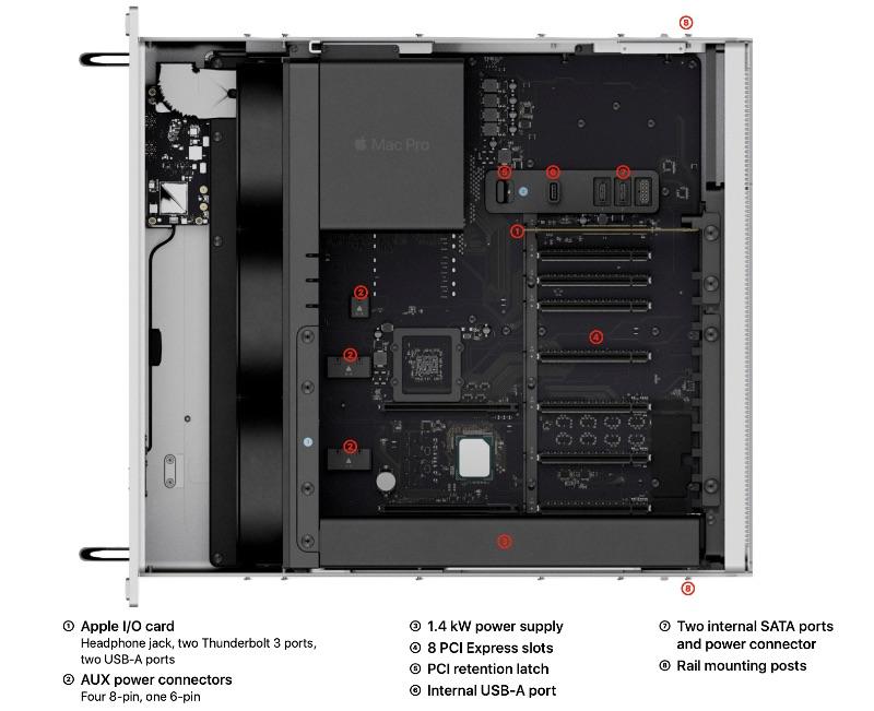 Mac Pro technisch overzicht vanaf de zijkant.