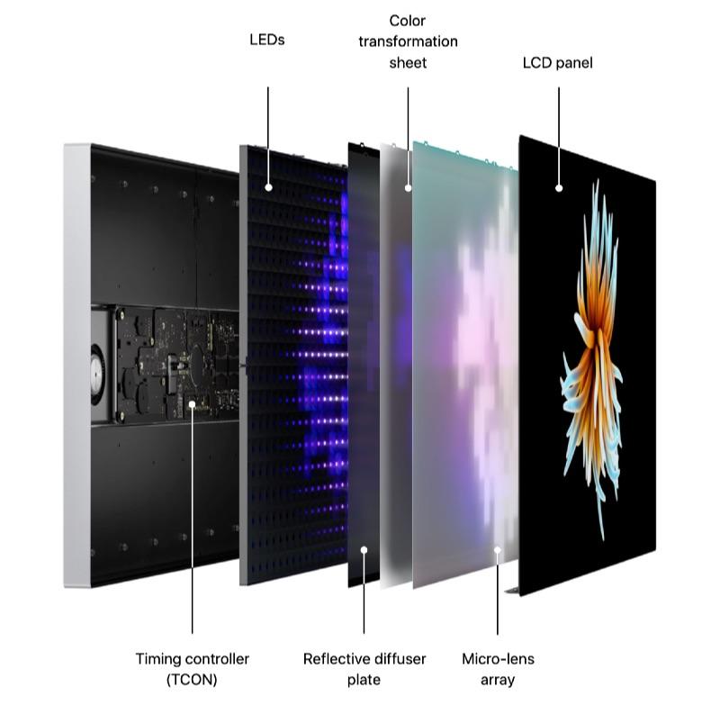 Pro Display XDR panelen onderdelen.