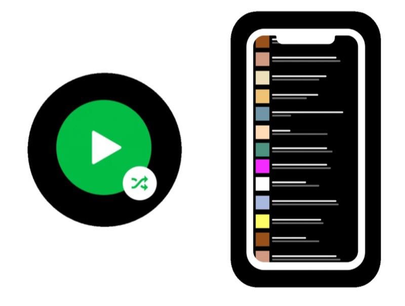 Spotify afspeelknop en albumart.