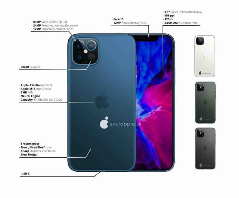 iPhone 12 concept functies