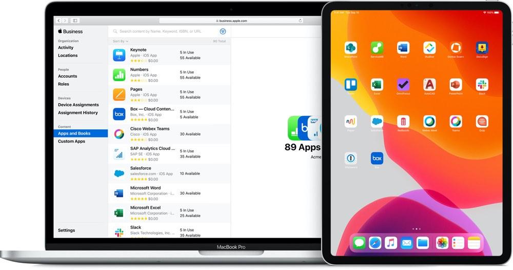 iPad beheren zakelijk
