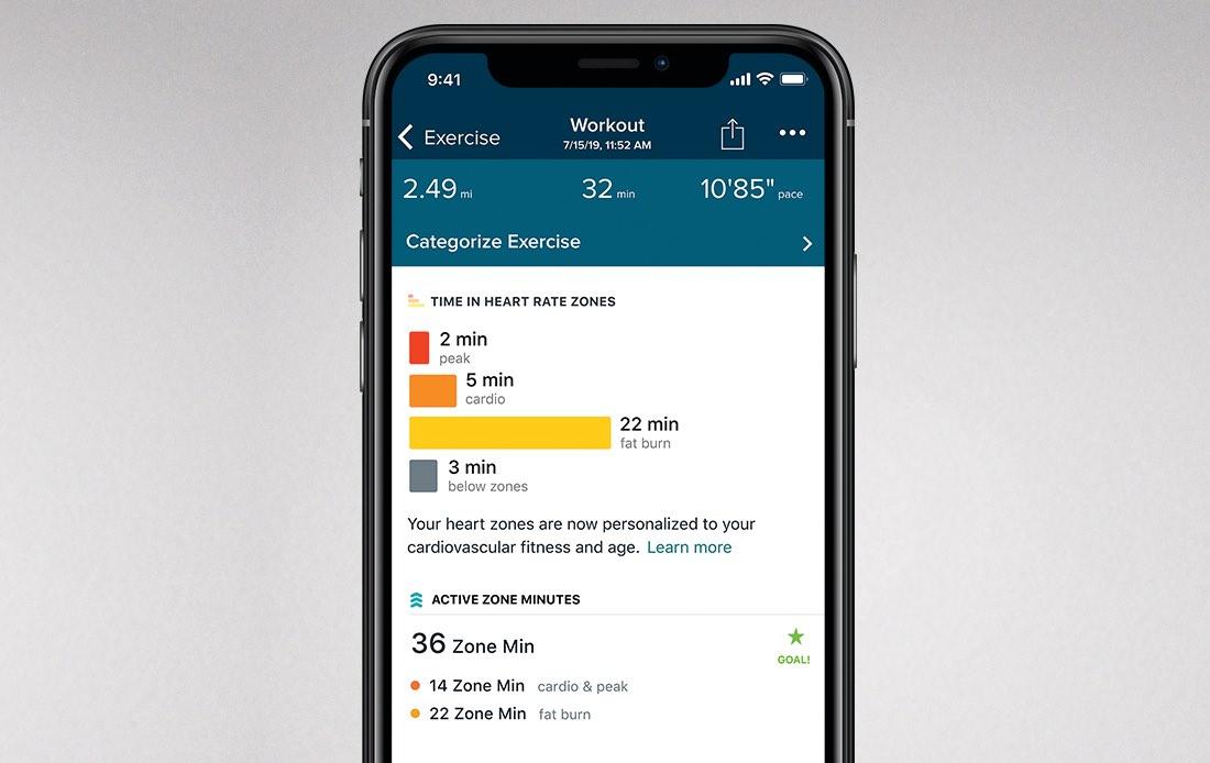 Fitbit app minuten in zones
