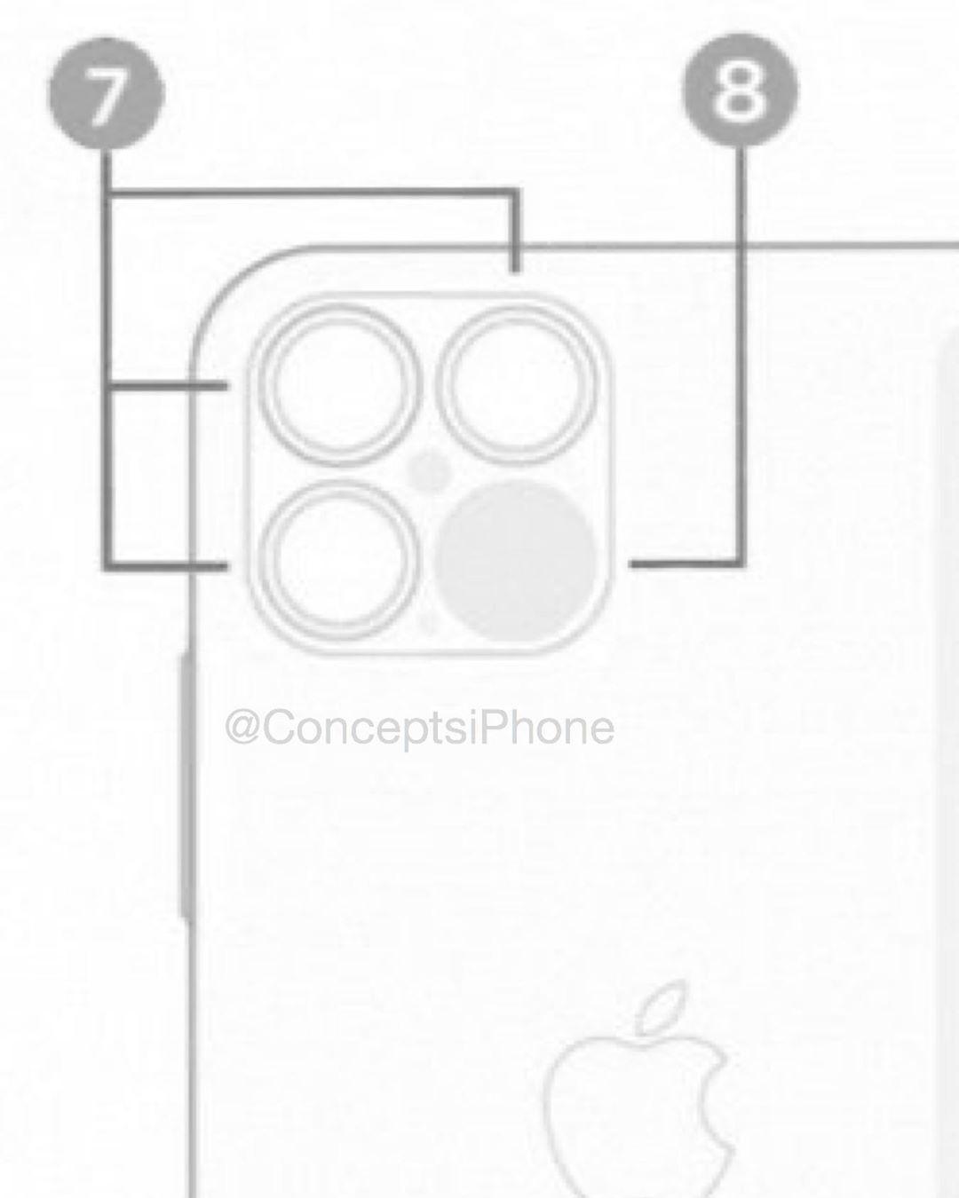 iPhone 12 Pro LiDAR Scanner tekening.