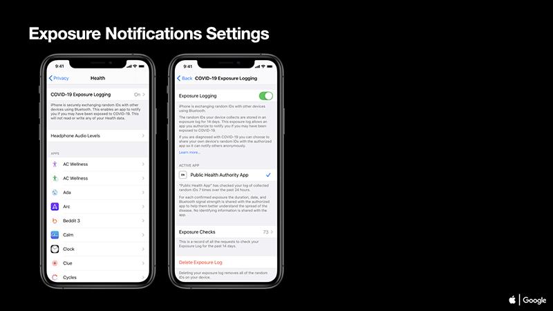 Zo werken de corona-apps van Apple en Google: voorbeeldschermen