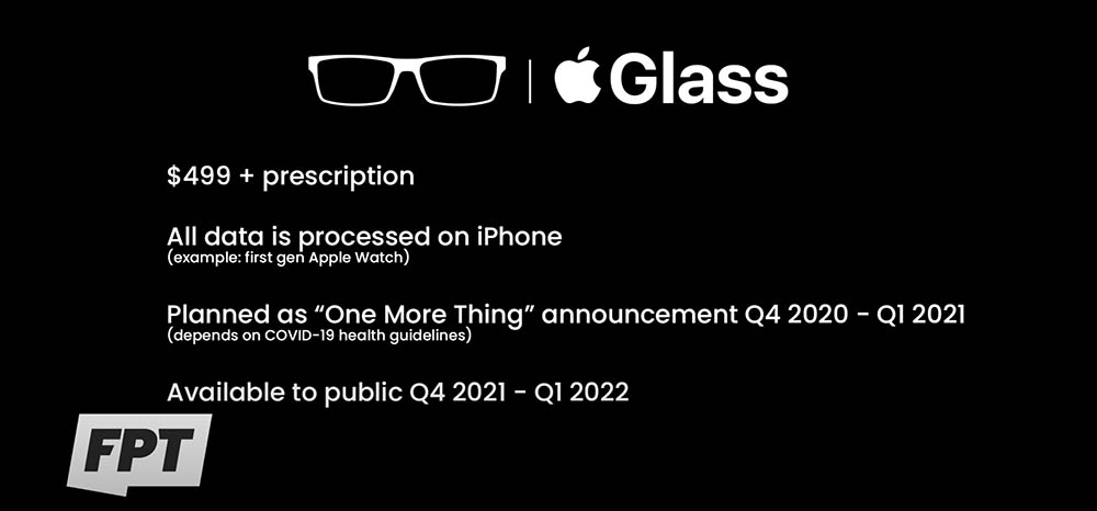 Apple Glass geruchten