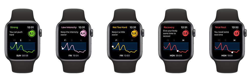 Training Today op Apple Watch
