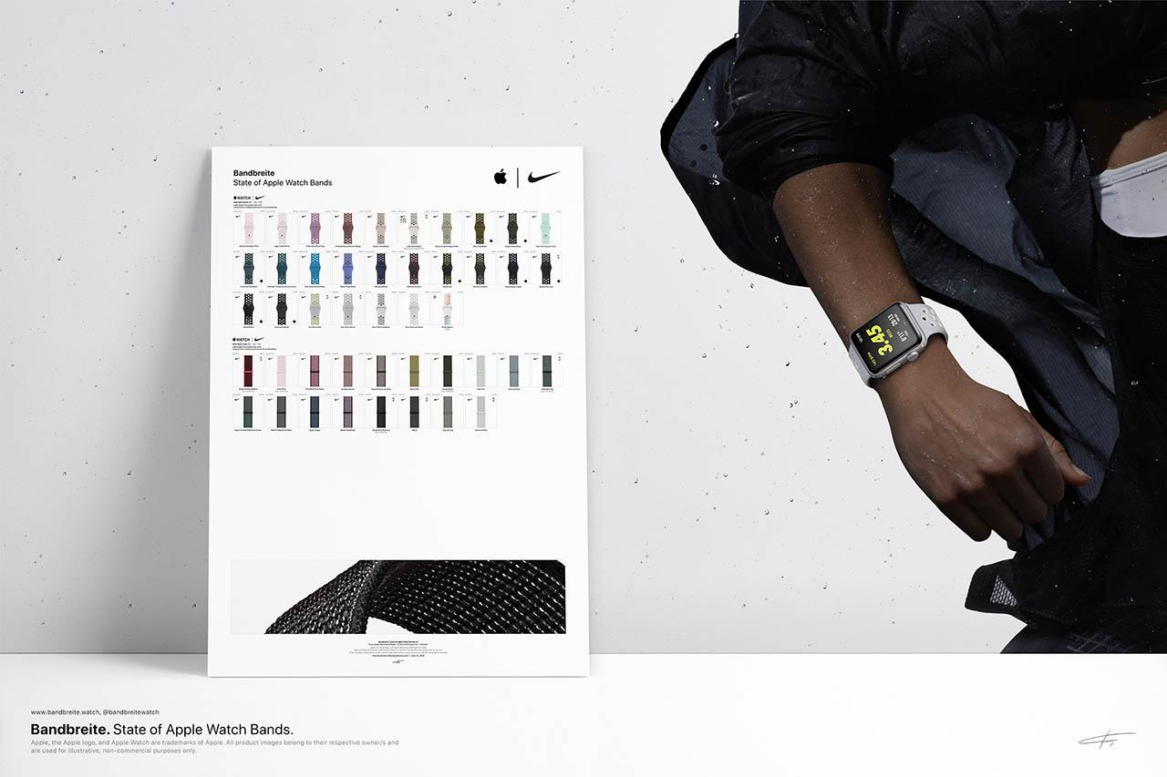 Bandbreite Apple Watch Nike+