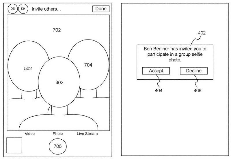 Groepsselfie patent