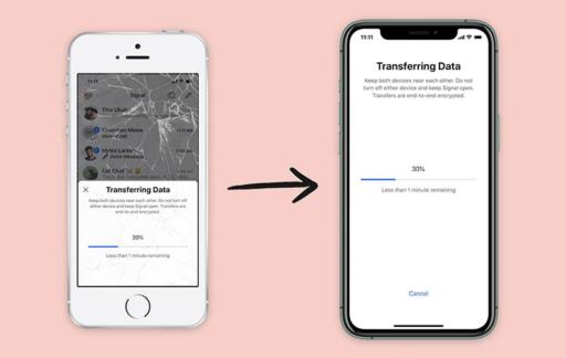Signal overzetten data