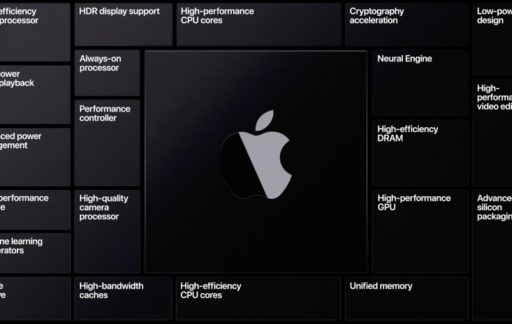 Apple Silicon technologie