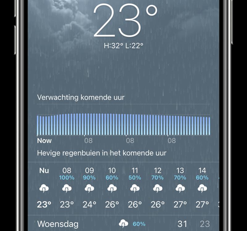 iOS 14: grafiek van neerslag in de Weer-app.