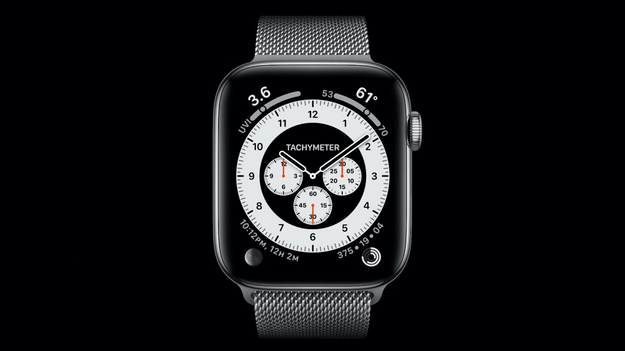 New watch faces and complications for Apple Watch in watchOS 7 – Archyde