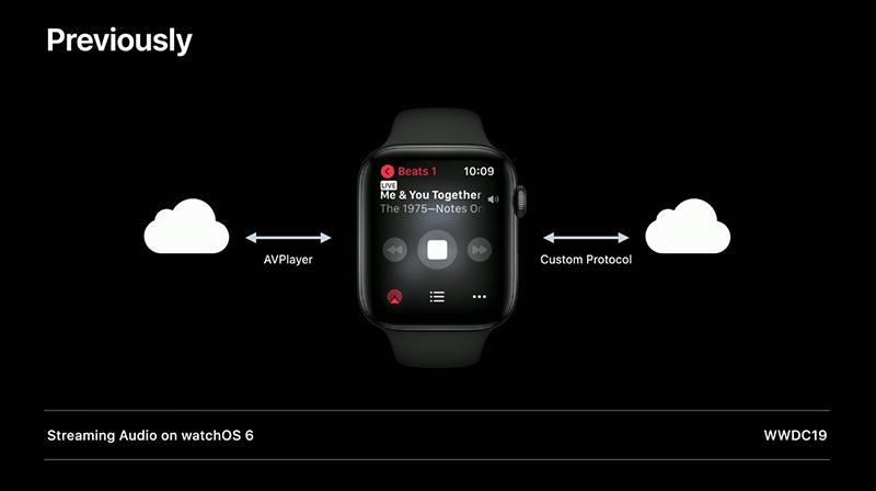Audiostreaming op Apple Watch
