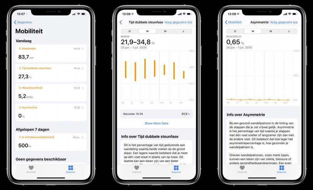 Mobiliteit meten met iPhone in iOS 14