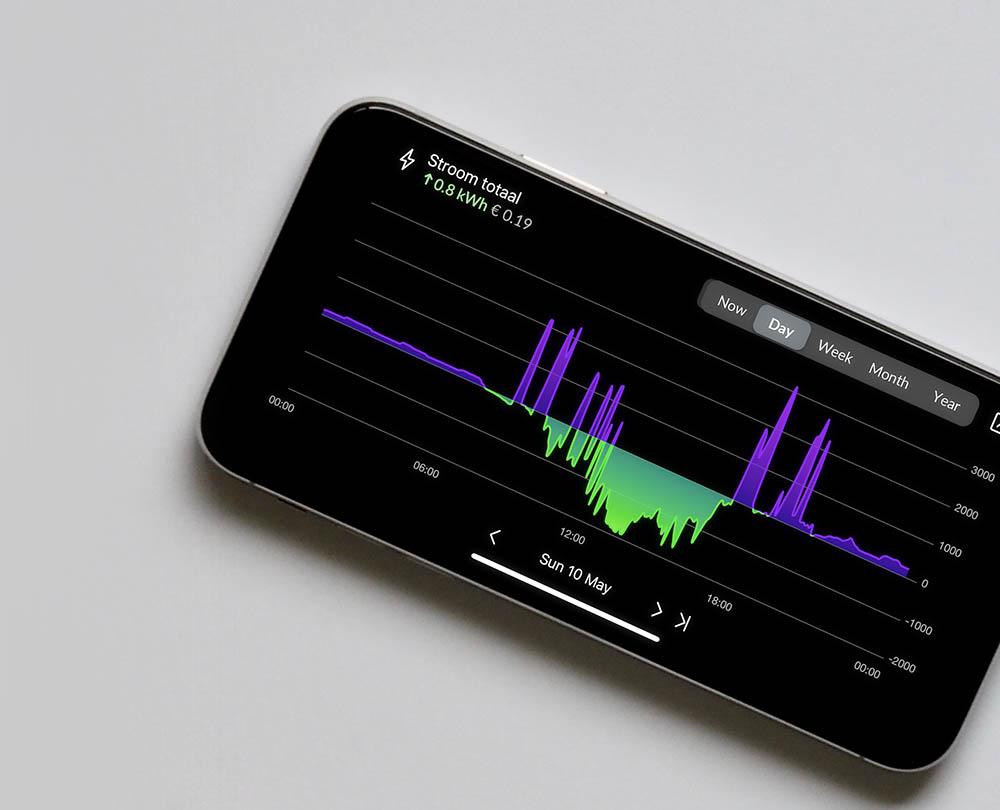 Energy App HomeWizard