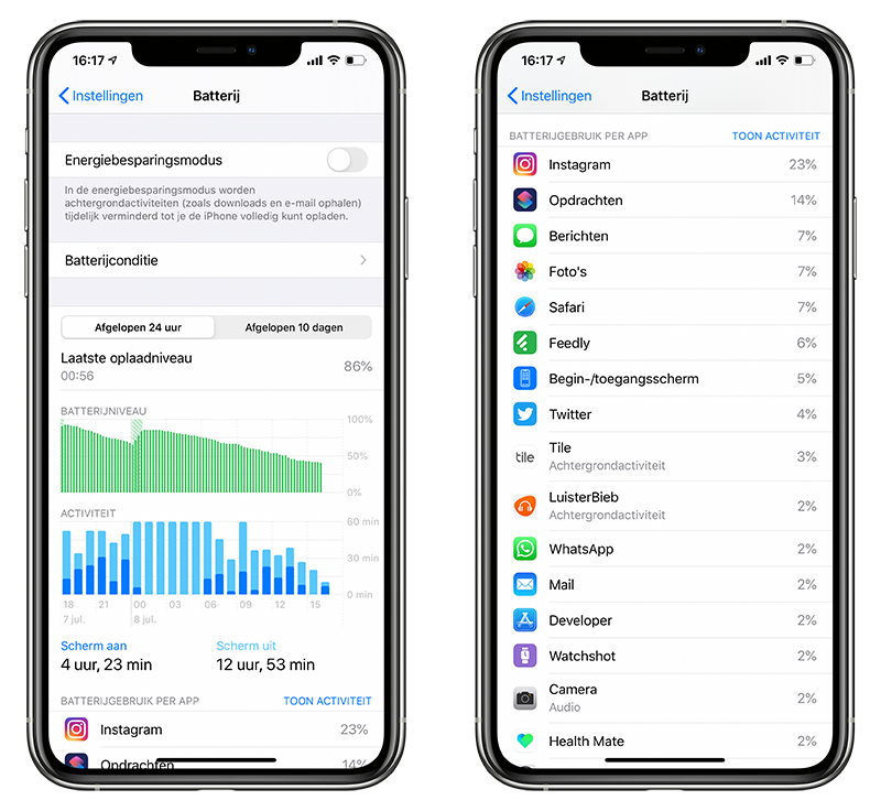 Apps met batterijverbruik