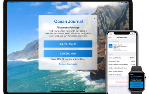 In-app abonnementen en promocodes