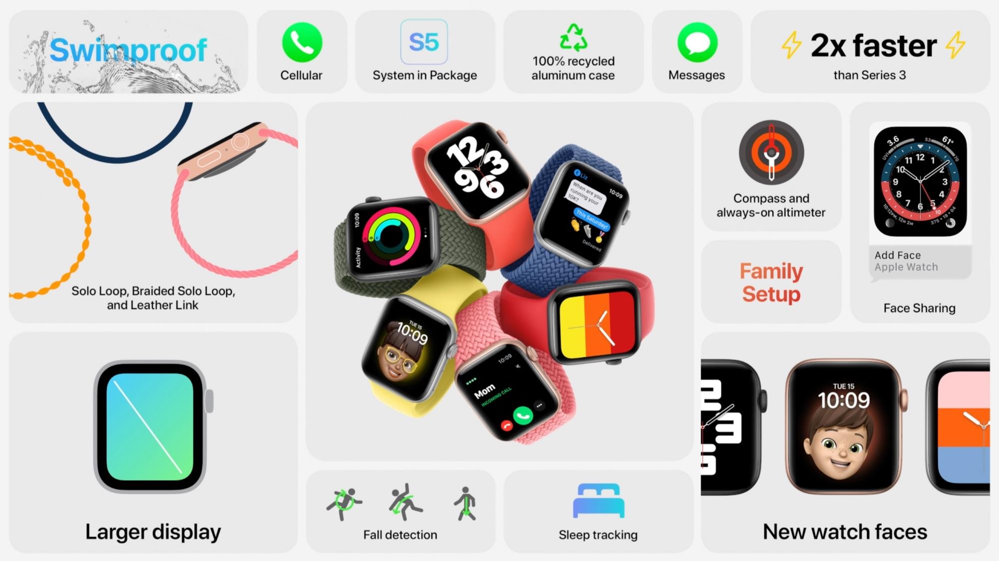 Apple Watch SE functies.