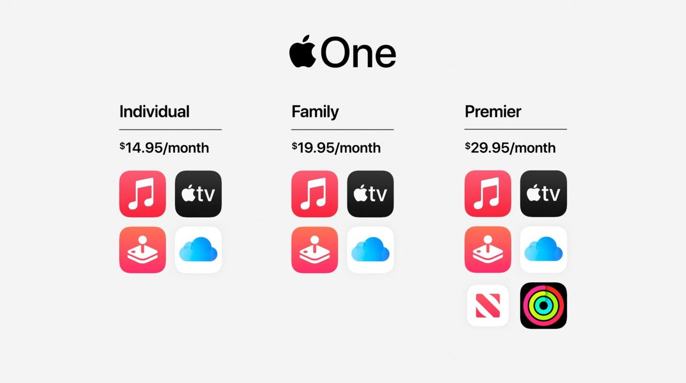 Apple One abonnement.