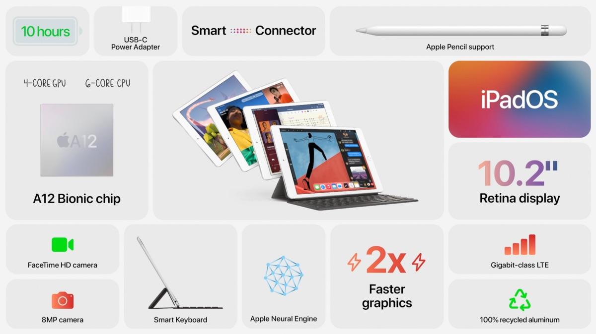 iPad 8e generatie features