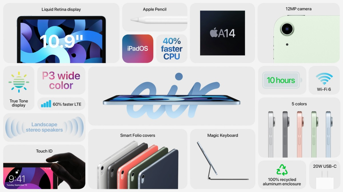 iPad Air 4 features