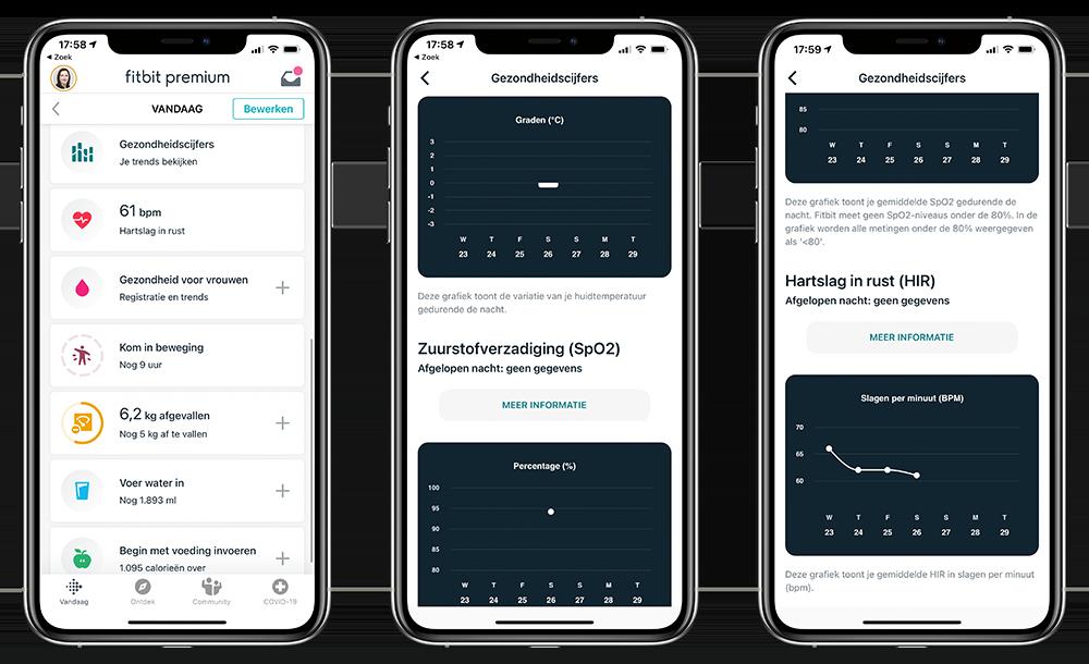 Fitbit app met gezondheidswaarden