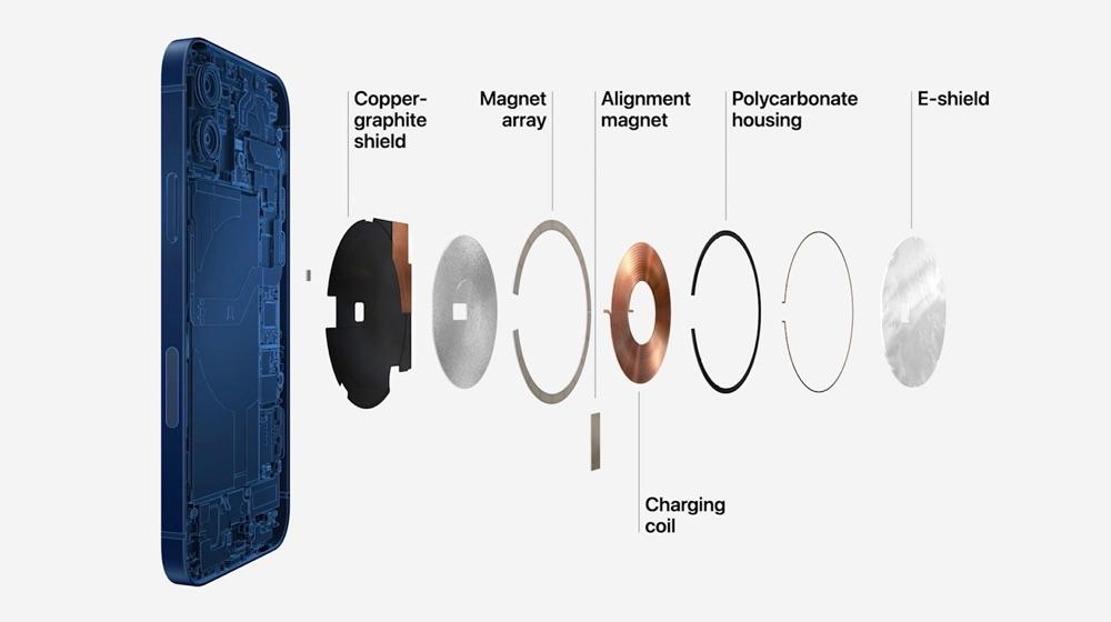 iPhone 12 MagSafe eigenschappen
