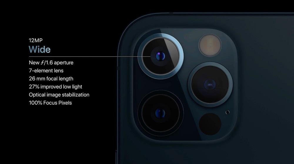 iPhone 12 Pro camera wijd