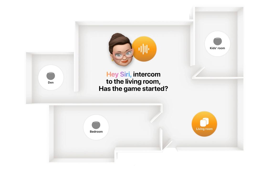 Intercom met HomePods