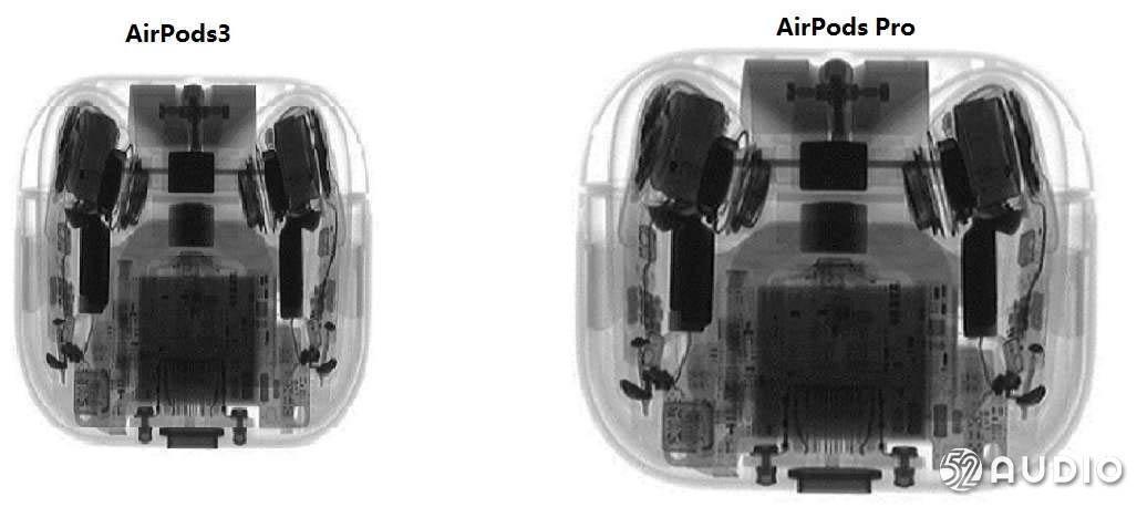 AirPods 3 rontgenfoto