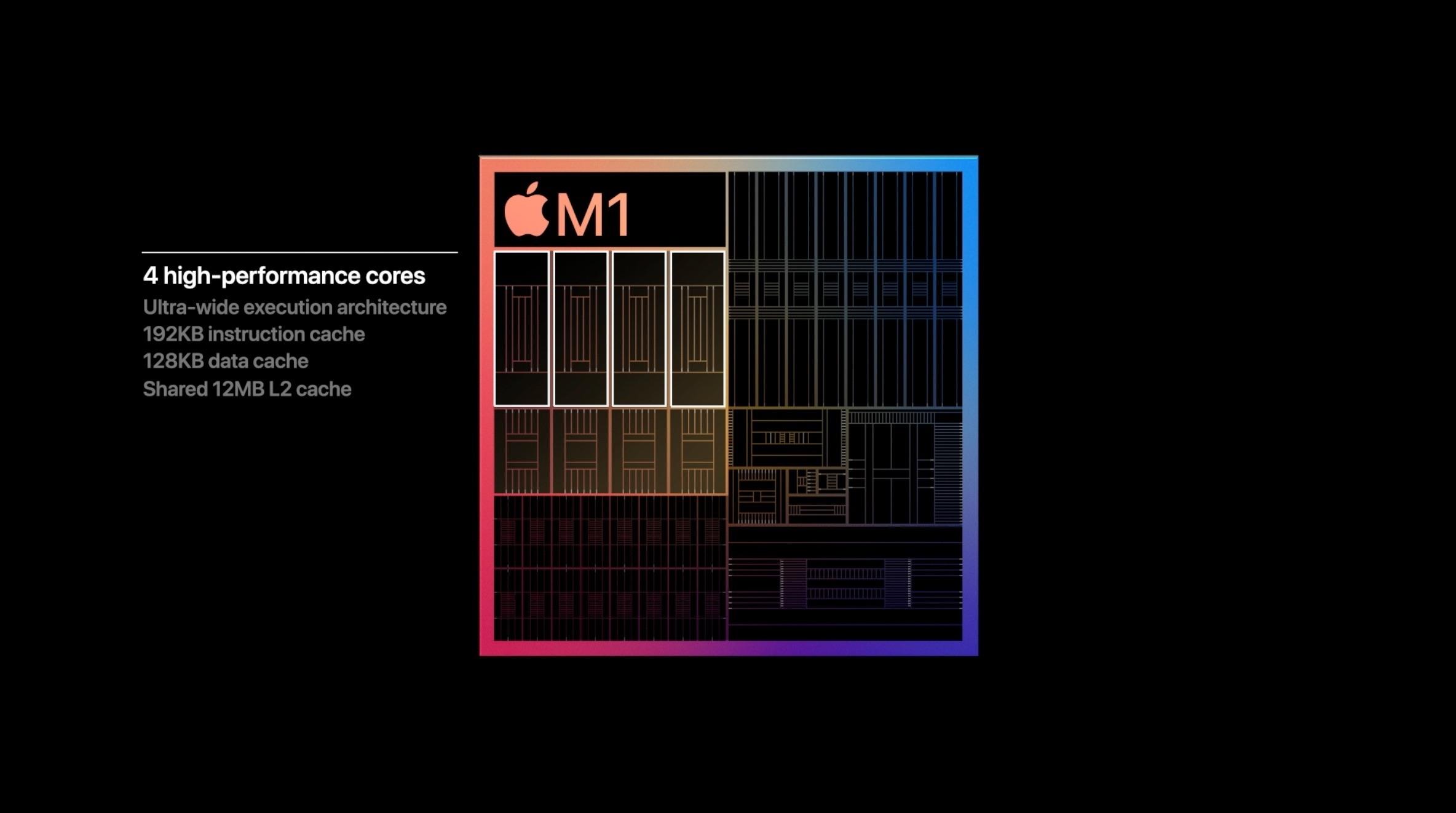 De high-power cores van de M1