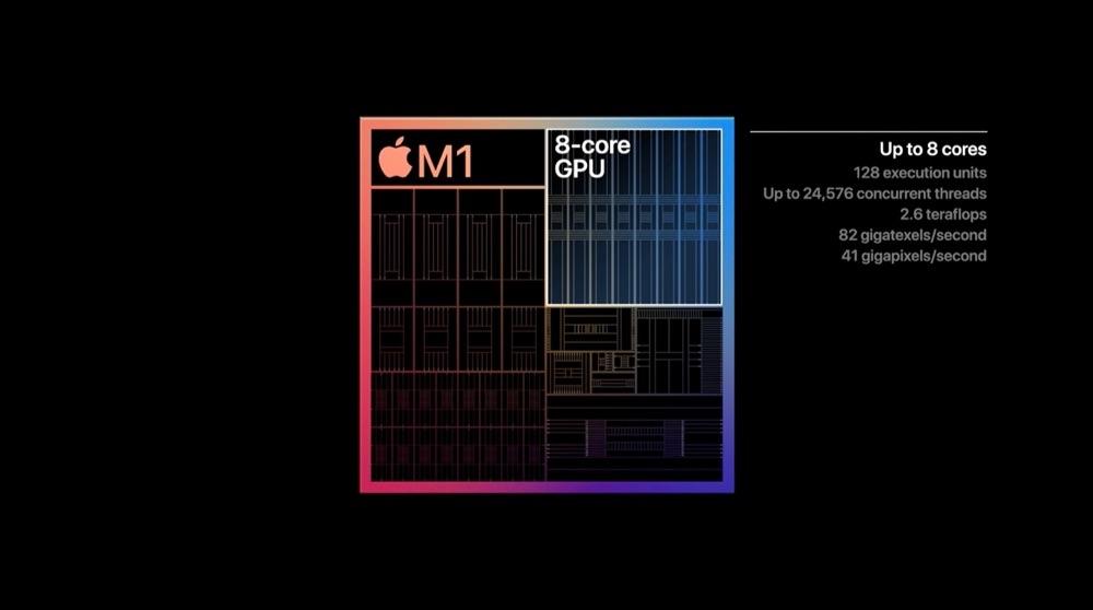 De GPU van de M1-chip.