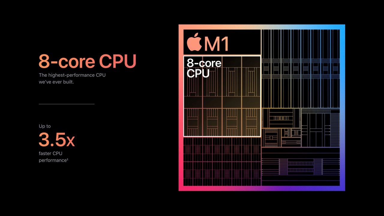 M1 chip 8-core CPU