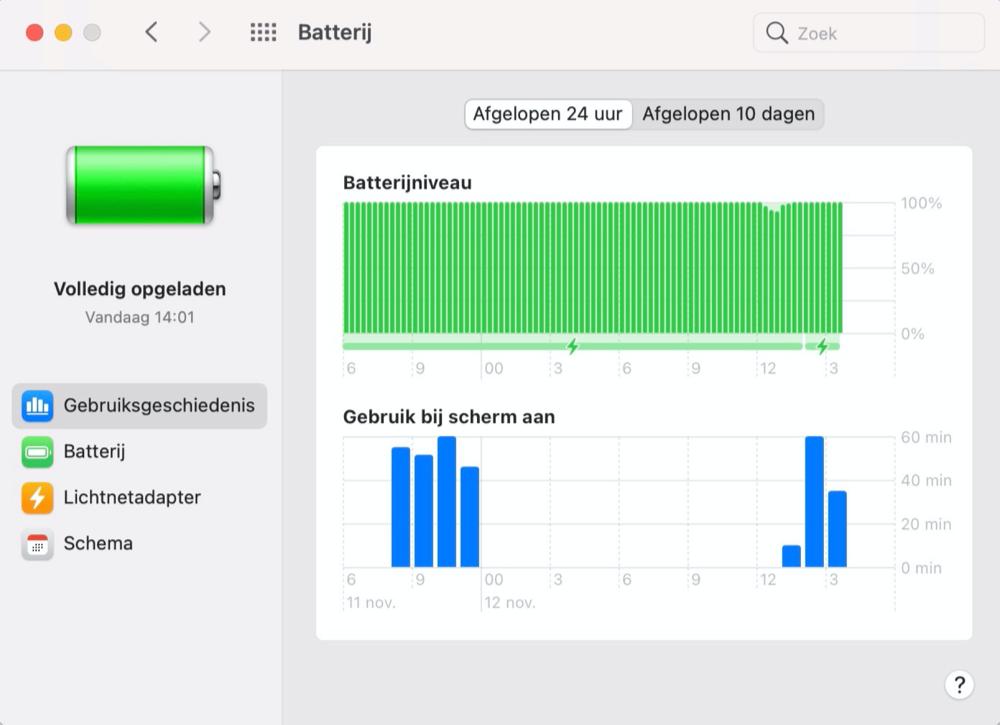 macOS Big Sur batterijverbruik.
