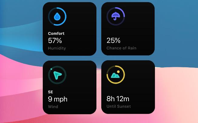 Weather min voor Mac widgets.