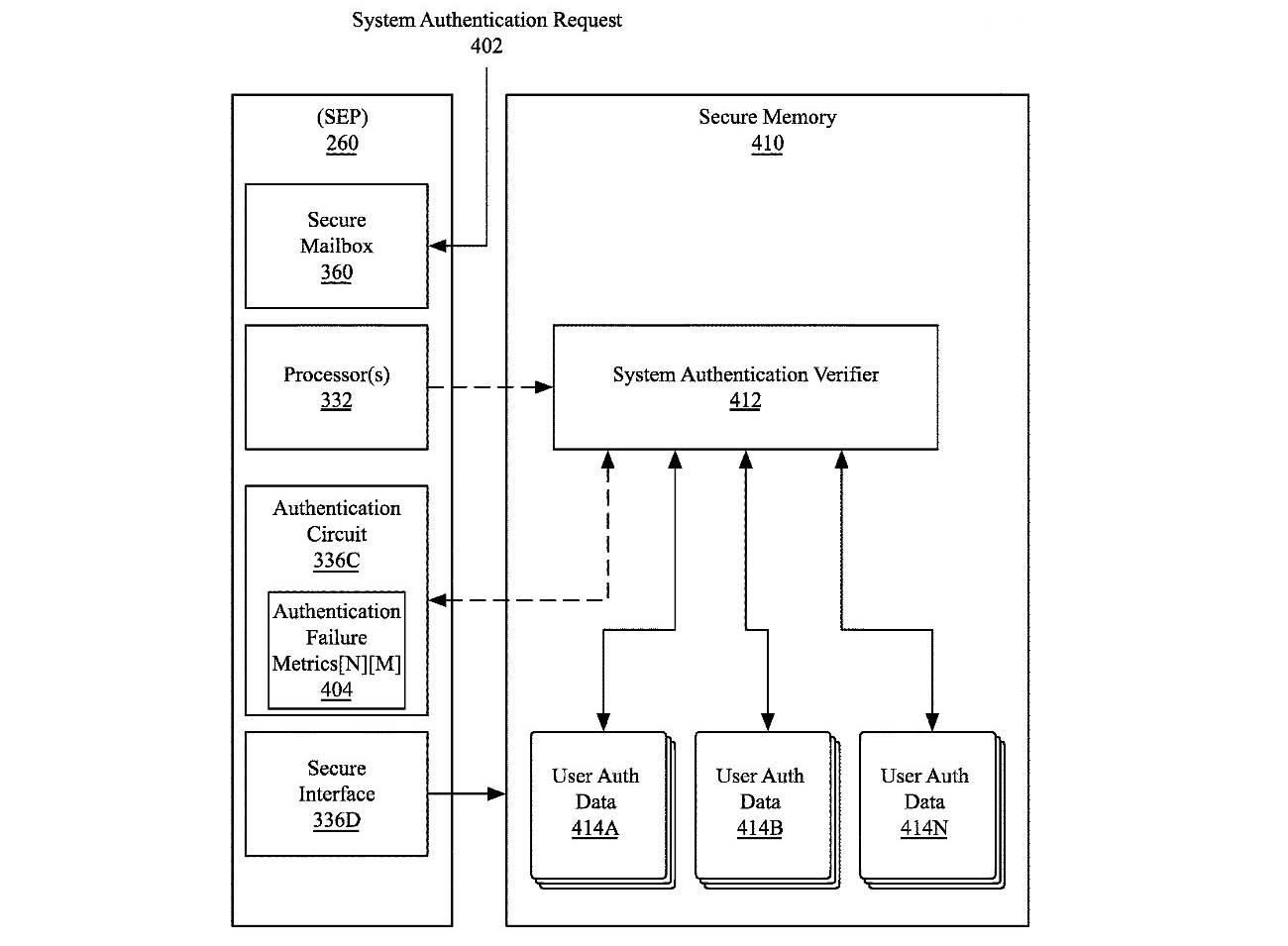 Patent meerdere gebruikers