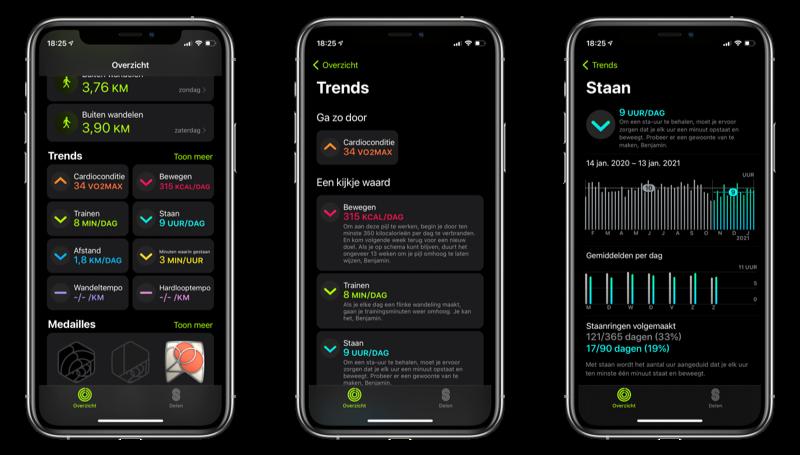 Activiteit trends op iPhone bekijken in de Conditie-app.