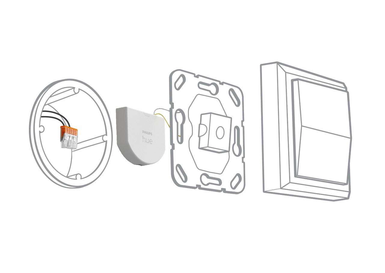 Uitleg met tekening van Philips Hue wall switch module.