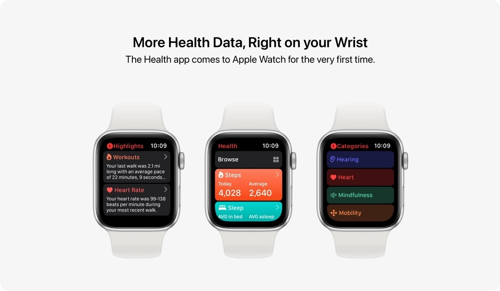 watchOS 8 concept met Gezondheid-app.